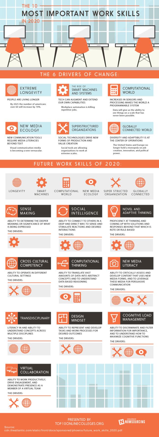 important-work-skills